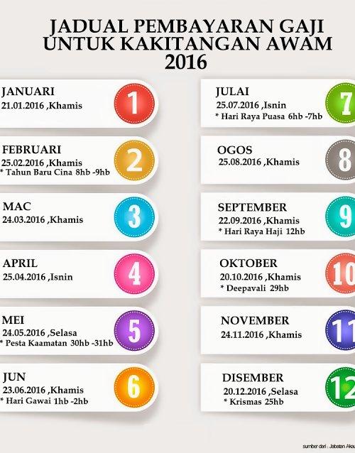 Jadual Pembayaran Gaji Bagi Penjawat Awam 2016