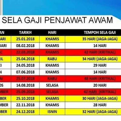 Jadual Pembayaran Gaji Penjawat Awam 2018