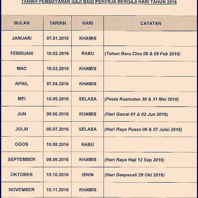 Jadual Tarikh Bonus Dan Gaji Penjawat Awam 2016