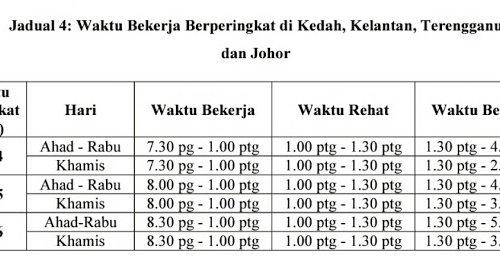 Jadual Waktu Bekerja Fleksi Penjawat Awam Bermula 1 Mac 2019