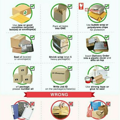 Packaging Guidelines