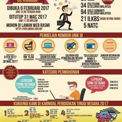 Permohonan Upu Online Sesi 2017 2018 Mulai 6 Februari 2017