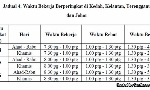 Perubahan Waktu Bekerja Penjawat Awam Sempena Ramadhan 2016
