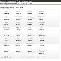 Semakan Nombor Pendaftaran Kenderaan Jabatan Pengangkutan Jalan Malaysia Facebook