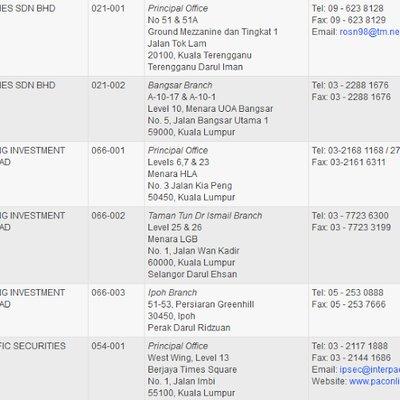 Senarai Syarikat Broker Saham Di Malaysia