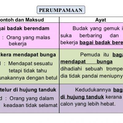 Tip Bahasa Bahasa Istana