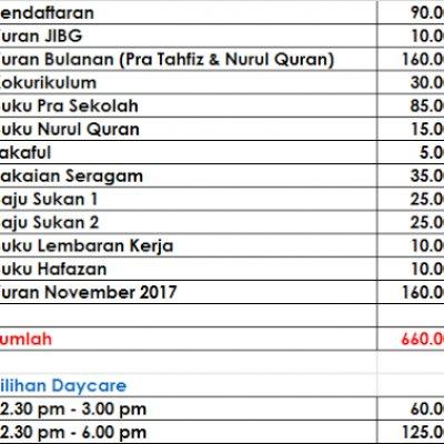 Yuran Pendaftaran Tadika Pasti 2017
