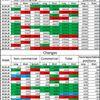 Eur Usd Laporan Cot 18 September Topik Mengenai Coronavirus Akan Muncul Lagi