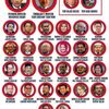 It S Crazy Talk Bn Leaders Laugh Off Infographic On Umno Pas Cabinet