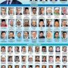 Muhyiddin Ignored Agong S Advice Will Mahiaddin Now Defy Agong S Order To Reconvene Parliament
