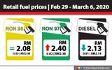 Ron97 Up By 2 Sen Diesel Drops 1 Sen