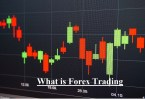 What is Forex Trading: How to Trade in Forex, Forex Market Meaning