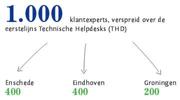 1000 thd
