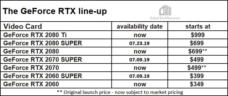 The RTX 2060 SUPER & RTX 2070 SUPER arrive