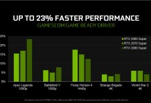 GeForce NOW going mobile with Android & RTX Server Rollout