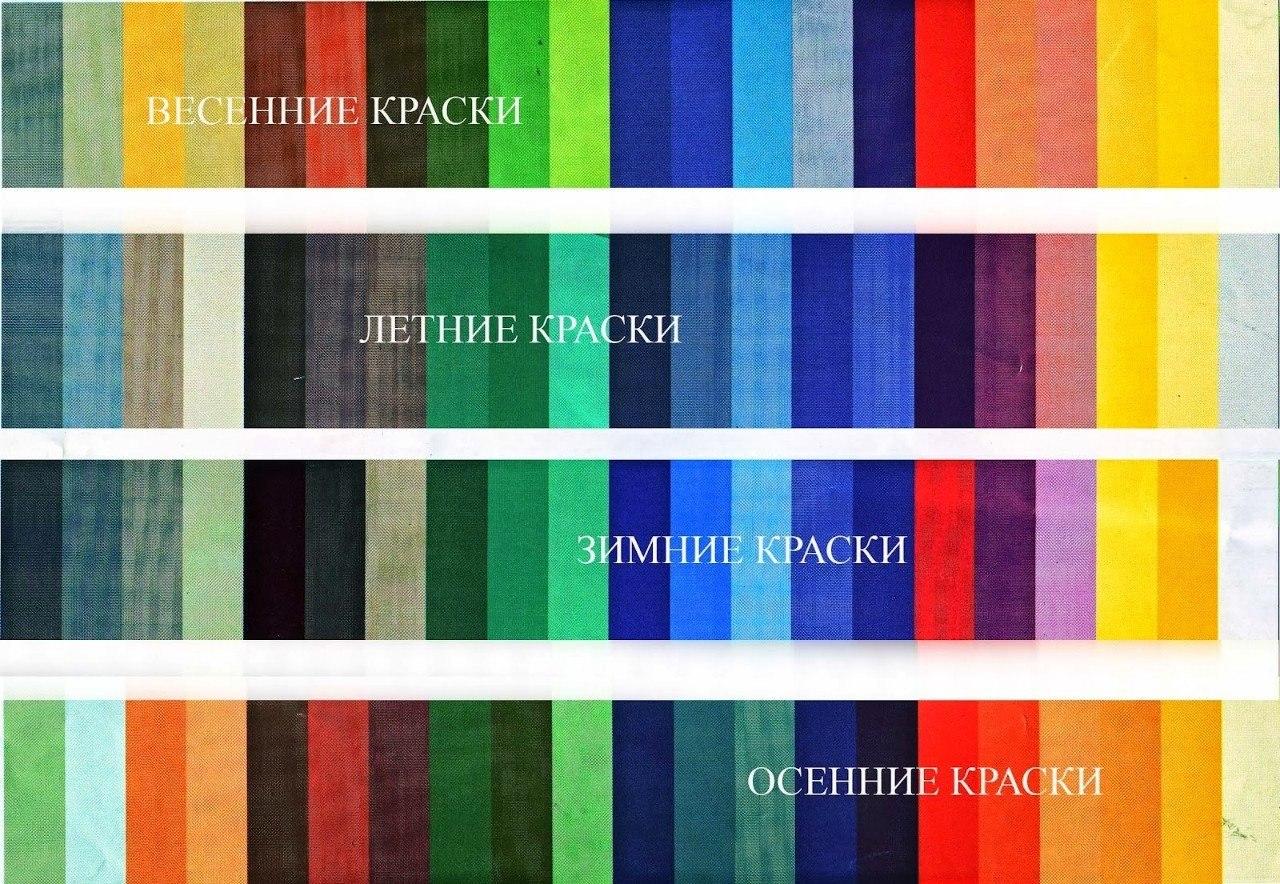 3c38402d0919d Harmonická kombinácia farieb v odevoch medzi sebou pre ženy: pravidlá,  tabuľka, farebný kruh