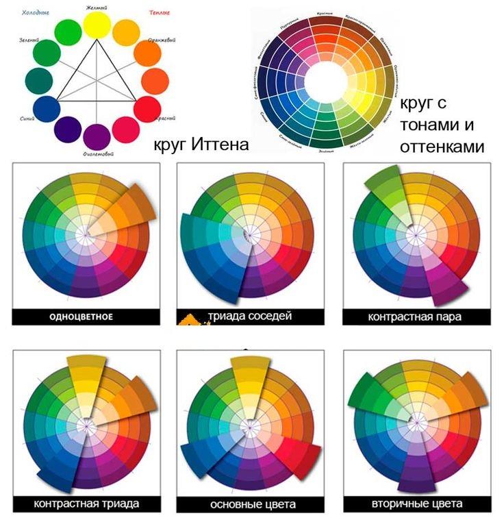 1dbbf668f Cómo combinar colores y matices de colores en la ropa de las mujeres  la  regla de una combinación de 3 colores