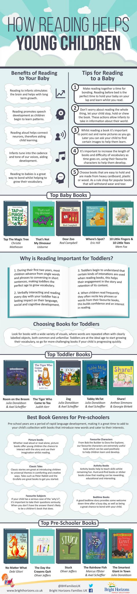 reading helps young children