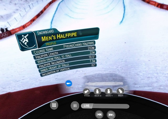 Watching the Olympics with Intel True VR  - Olympic Theme Date Night Using Intel True VR by popular DC lifestyle blogger Baby Castan on Board by popular DC lifestyle blogger Baby Castan on Board