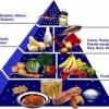 Ce NU trebuie sa lipseasca din alimentatia copilului?