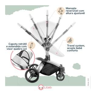 Litet Candy é carrinho de bebê moderno