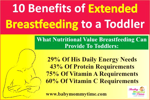 10 Benefits of Extended Breastfeeding to a Toddler