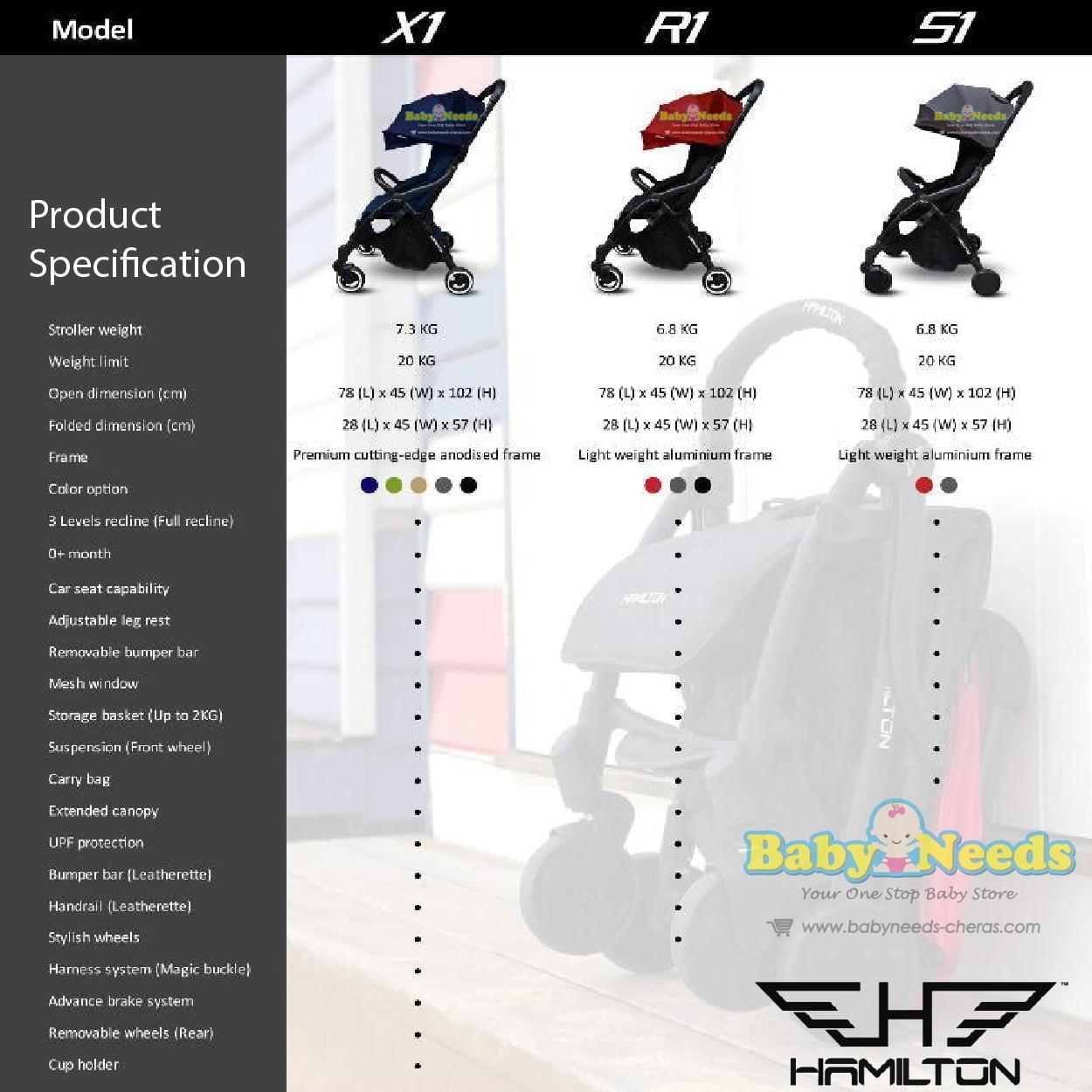Hamilton : Series X1 Magic Fold Baby Stroller   Baby Needs ...