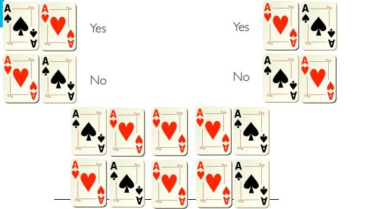 Five-Card Trick (Bert den Boer, Eurocrypt 1989)