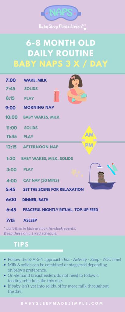 Schedule For 8 Month Old : schedule, month, Month, Feeding, Schedule, Viewer