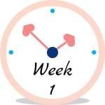 Zwangerschap week 1