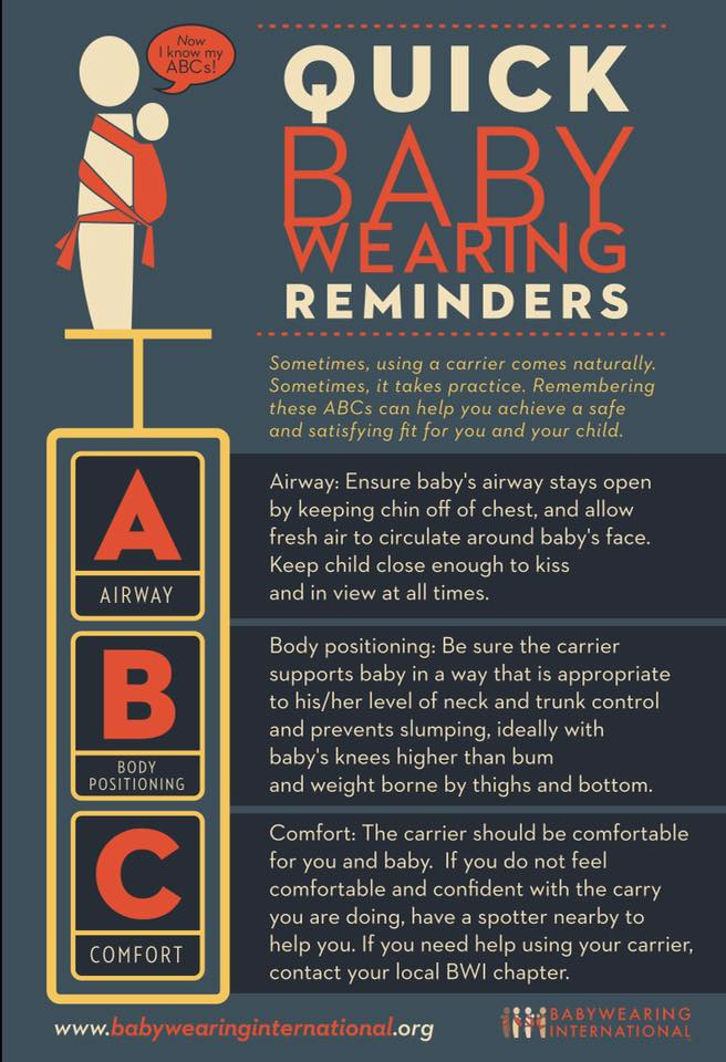 Image is an informational graphic with the header: Quick Babywearing Reminders. Subheader text: Sometimes, using a carrier comes naturally. Sometimes, it takes practice. Remembering these ABCs can help you achieve a safe and satisfying fit for you and your child. Next to the headers is a shape person wearing a shape child with a word bubble and text, Now I know my ABCs! To the left in large bold red orange font is A B C with the test Airway, Body Positioning, and Comfort underneath each letter respectively. Text to the right of A - Airway: Ensure baby's airway stays open by keeping chin off chest, and allow fresh air to circulate around baby's face. Keep child close enough to kiss and in view at all times. Text to the right of B - Body positioning: Be sure the carrier supports baby in a way that is appropriate to his/her level of neck and trunk control and prevents slumping, ideally with baby's knees higher than bum and weight borne by thighs and bottom. Text to the right of C - Comfort: The carrier should be comfortable for you ad baby. If you do not feel comfortable and confident with the carry you are doing, have a spotter nearby to help you. If you need help using your carrier, contact your local BWI chapter. In the footer of the graphic is www.babywearinginterational.org and the multi-colored Babywearing International logo.