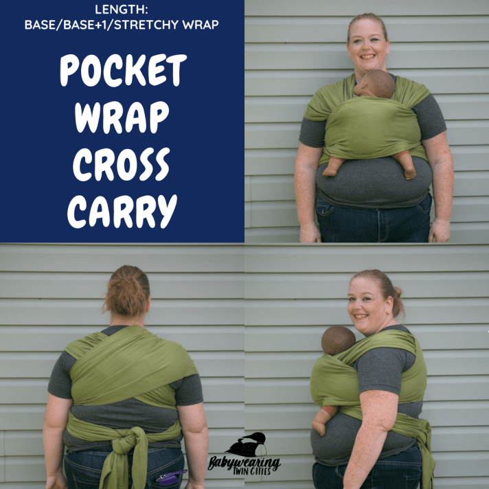 """3 image collage of a smiling red-haired white woman wearing a demonstration doll on her chest in an olive green stretchy wrap. Images show front, back and side views of the carry. White text over navy square background: """"Length: Base/Base+1/Stretchy Wrap. Pocket Wrap Cross Carry."""" Logo at bottom of graphic of a small loon on the back of a larger loon above hand-lettered text Babywearing Twin Cities."""
