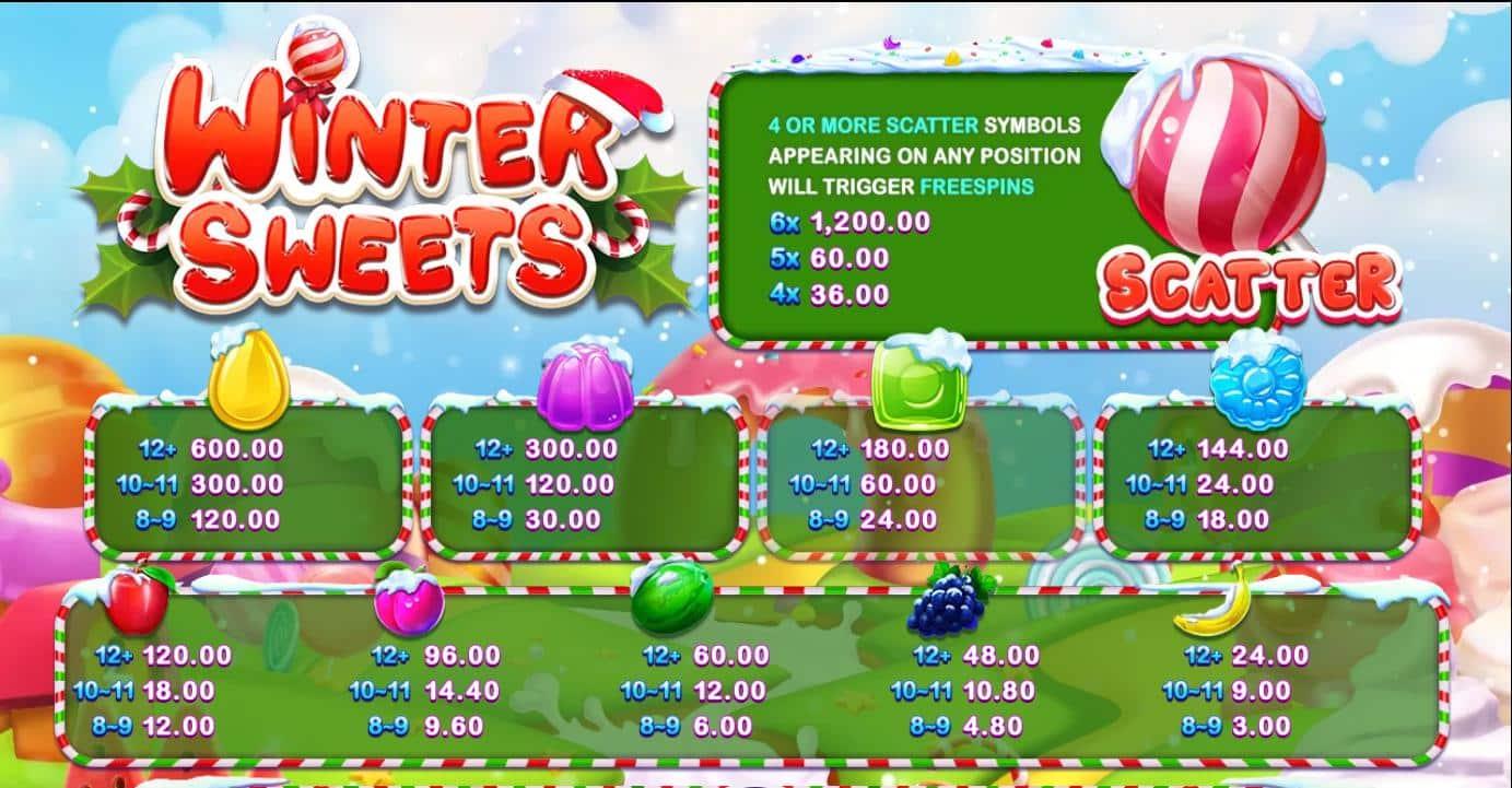 สัญลักษณ์ในเกม Winter Sweet และ อัตราการจ่ายเงินรางวัล