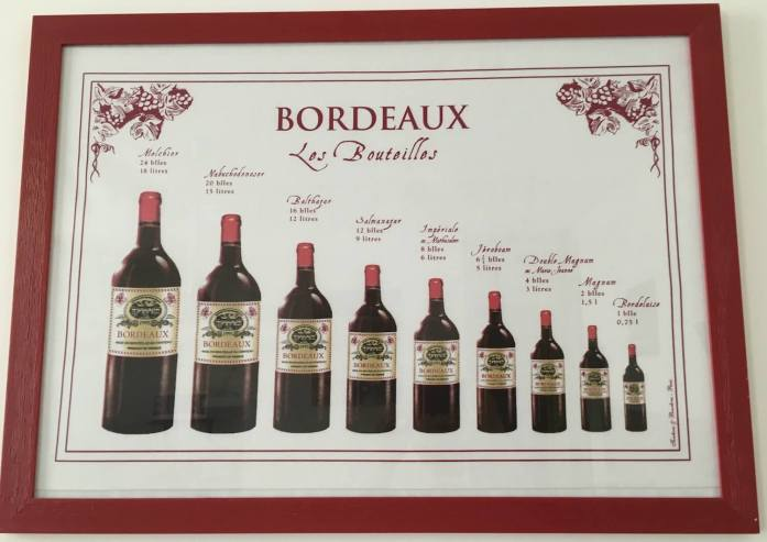 Bordeaux Wine Bottle Sizes - From Small to Large