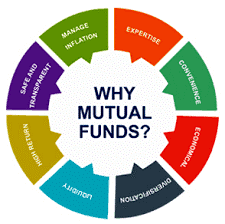 beginner s guide to mutual fund investment bachatkhata com rh bachatkhata com Exchange-Traded Funds Rule of 72