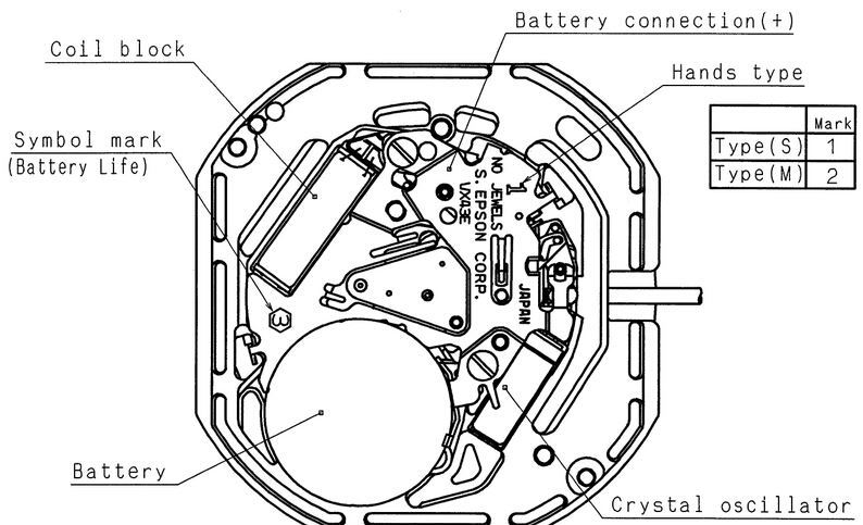 watch movement diagram toyota hilux wiring 2017 watches on a budget bachelor quartz 2