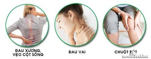 Triệu chứng của bệnh loãng xương