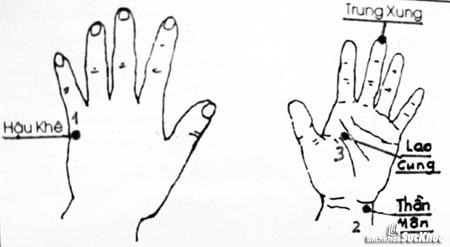 huong-dan-massage-bam-huyet-giup-tinh-tao-5