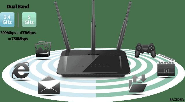 รีวิว D-Link Wireless AC750 Dual Band Router ฉบับรวบลัด - dir 809 ac750 dual band technology 2 - รีวิว D-Link Wireless AC750 Dual Band Router ฉบับรวบลัด