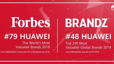 - huawei rank most valuable brands 2018 2 2 - Huawei ขึ้นอันดับที่ 79 แบรนด์ที่มีมูลค่าสูงสุดในโลกปี 2018 โดย Forbes และอันดับที่ 48 ตามรายงาน BrandZ