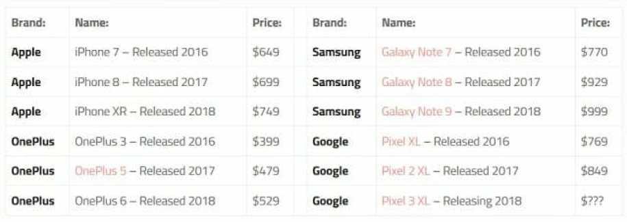 - Screenshot 17 2 - สื่อดังระดับโลกฝั่ง Android ชี้อิทธิพลของ iPhone 2018 จะส่งผลให้ Android ทำตามในปี 2019 ทั้งด้านดีและไม่ดี
