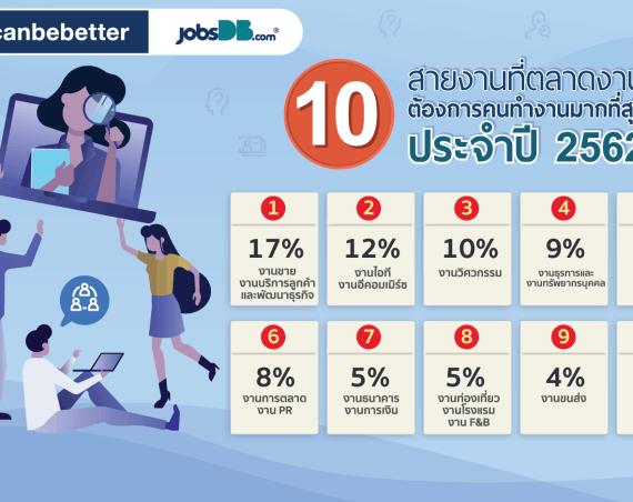 - 10                                                                                            2562 - JobsDB เผย 10 อันดับสายงานที่มีเงินเดือนมากสุด อีคอมเมิร์ซนำทุกตำแหน่ง