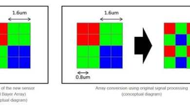 - ทำความรู้จักเทคโนโลยี Pixel Binning เทคนิครวมพิกเซลที่ทำให้กล้องมือถือเก่งขึ้น