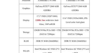 - Screenshot 53 - MSI เปิดตัวโน๊ตบุ้คที่มาพร้อมเทคโนโลยี RTX ในไทย 6 รุ่น วางขายพร้อมกัน 30 มกราคมนี้