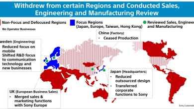 sony เปิดรายชื่อประเทศที่ยังทำตลาดมือถืออยู่ - EMUIcover Recovered 1 - Sony เปิดรายชื่อประเทศที่ยังทำตลาดมือถืออยู่