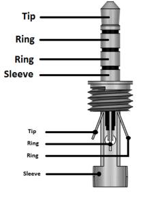 ขั้วไมโครโฟน/หูฟัง 2 ขีดกับ 3 ขีด แตกต่างกันอย่างไร - ขั้วไมโครโฟน 2 ขีดกับ 3 ขีด แตกต่างกันอย่างไร