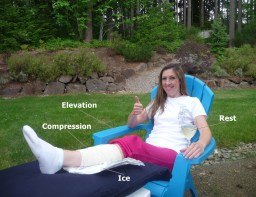 Protect, Optimal Loading, Ice, Compression, Elevation