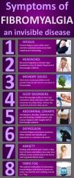 Symptoms of fibromyalgia