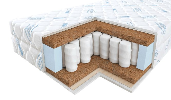 The Internal Structure Of An Orthopedic Mattress