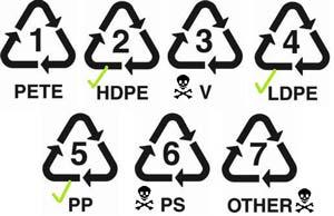 plastic-symbols1